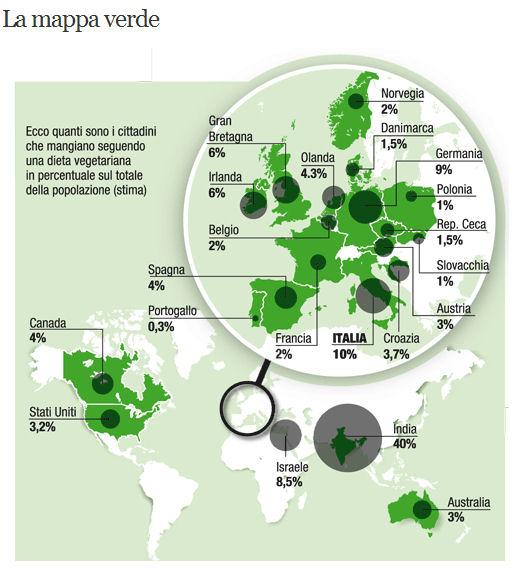 Vegetarianos en el mundo